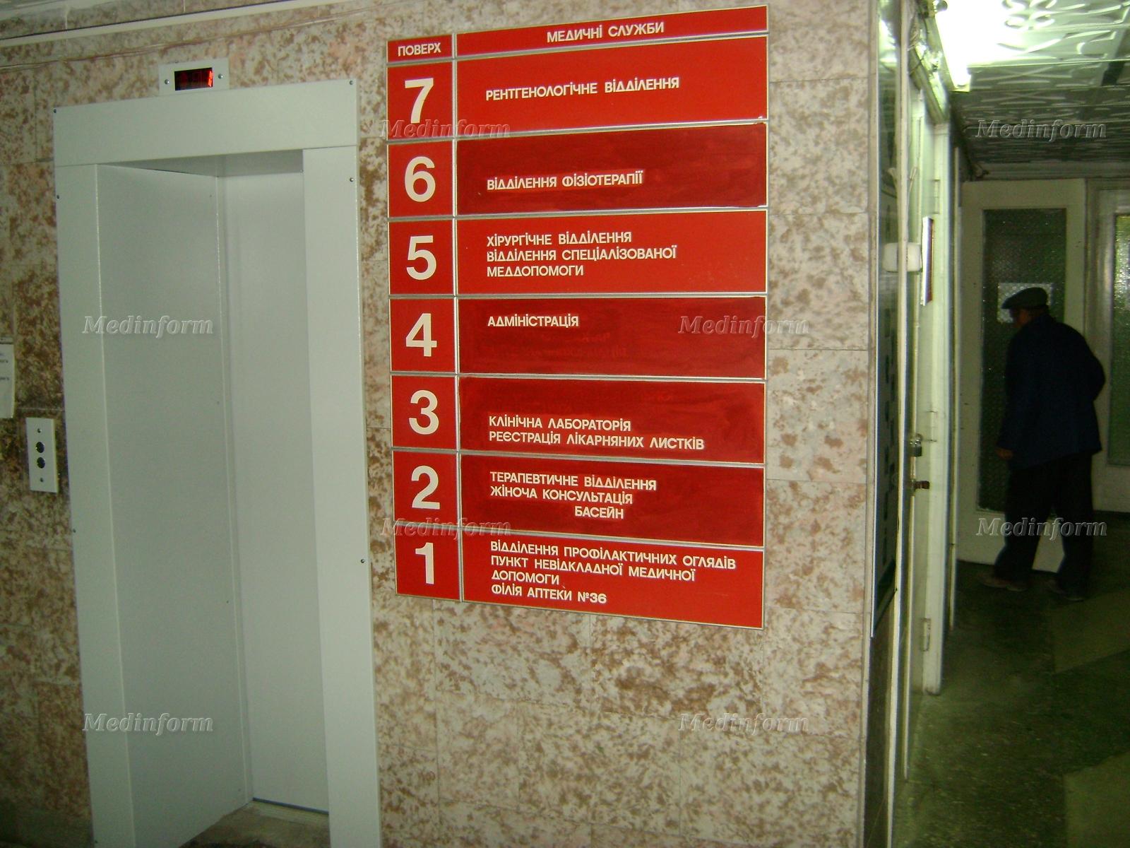 Какие услуги в поликлиниках по полису омс